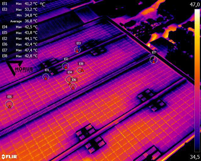 Termografia Drone