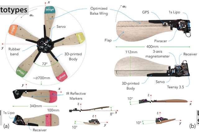 Unique Drone Disconnects Into Five Mini Drones Middair – iHLS – i-HLS – Israel Homeland Security
